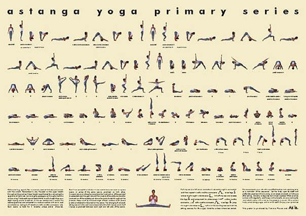 Ashtanga - Created in 1948 by Sri K. Pattabhi Jois, another of yoga's modern founding fathers, ashtanga involves a series of around 50 postures practised in order