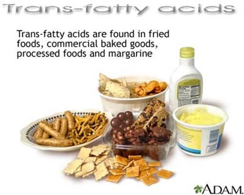 Description: Trans fatty acids