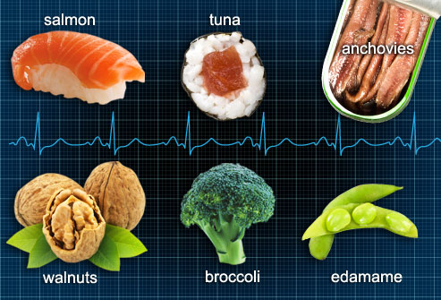 Description: Omega 3 Foods