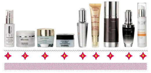 Description: Try these creams to nourish and protect