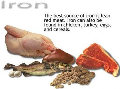 Description: Foods with Iron
