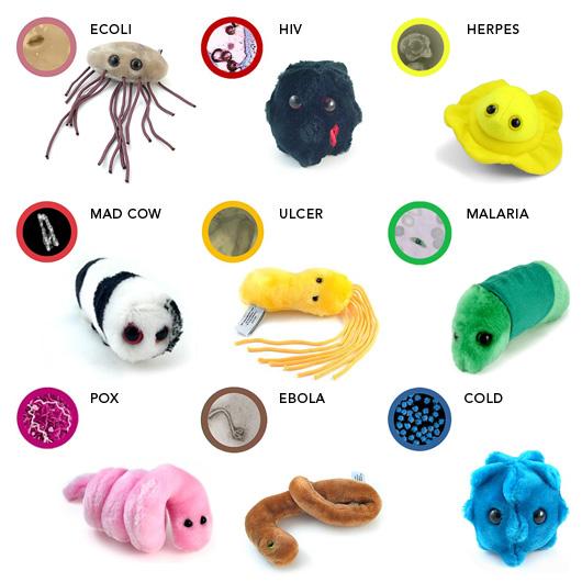Description: Micro-organisms