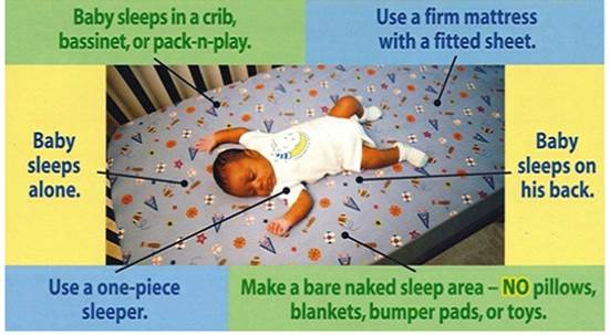 Remember the ABCs of safe sleep