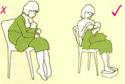 Description: Suitable posture is essential for successful breastfeeding.