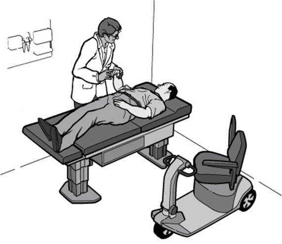 Description: you can ensure your doctor is being thorough enough in his examination and accurate in his diagnosis.
