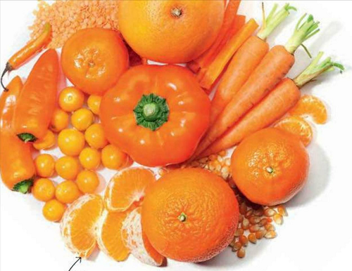 """Description: """"Vitamin A is found in fish and meat and in orange vegetables"""""""