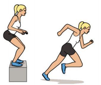 Description: Drop jump to sprint