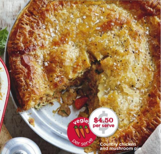 Country Chicken And Mushroom Pie