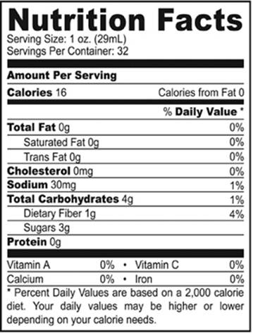 Description: Nutrition Facts